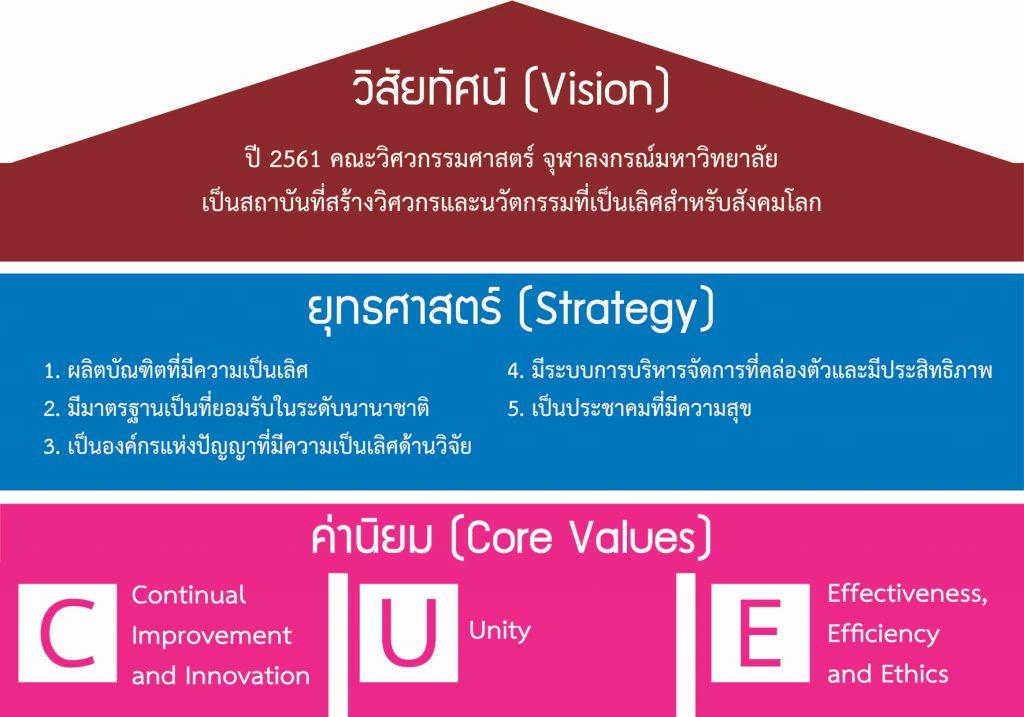 management_2015